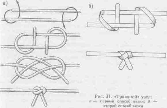 ткацкий узел связывание нитей при вязании схема с фото и видео