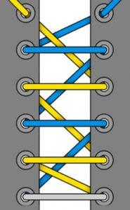21. Европейская шнуровка схема
