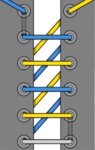 25. Пилообразная шнуровка