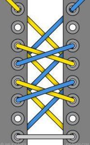 29. Двойной крест
