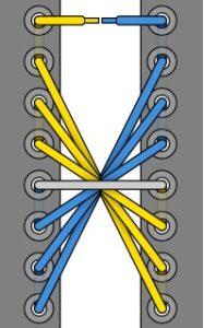 31. Схема шнуровки Галактика