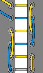39. Европейская прямая