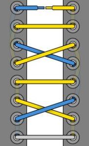 41. Римская шнуровка
