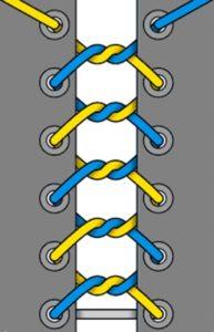 55. Схема шнуровки с узлами