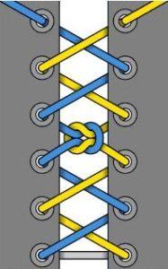 63. Узловая шнуровка схема
