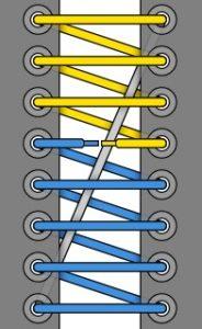71. Шнуровка наездник схема