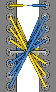 77. Сверхновая звезда шнуровка схема